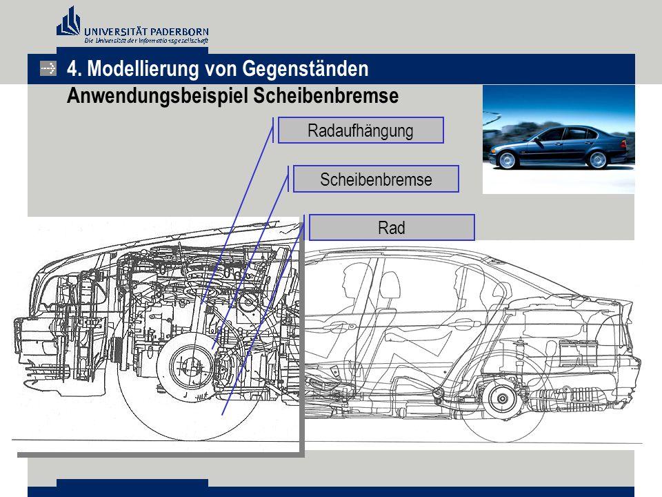 Scheibenbremse Rad Radaufhängung 4. Modellierung von Gegenständen Anwendungsbeispiel Scheibenbremse