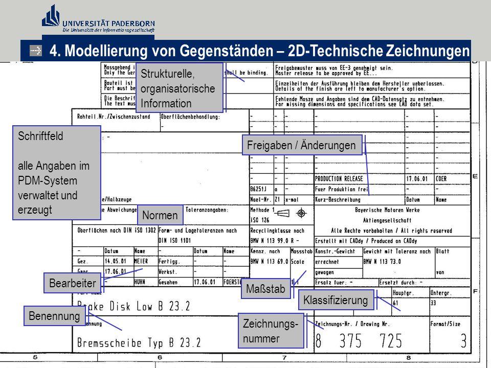 Schriftfeld alle Angaben im PDM-System verwaltet und erzeugt Bearbeiter Maßstab Zeichnungs- nummer Klassifizierung Benennung Normen Freigaben / Änderu
