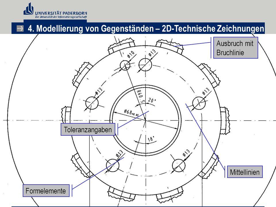 Toleranzangaben Ausbruch mit Bruchlinie Mittellinien Formelemente 4. Modellierung von Gegenständen – 2D-Technische Zeichnungen
