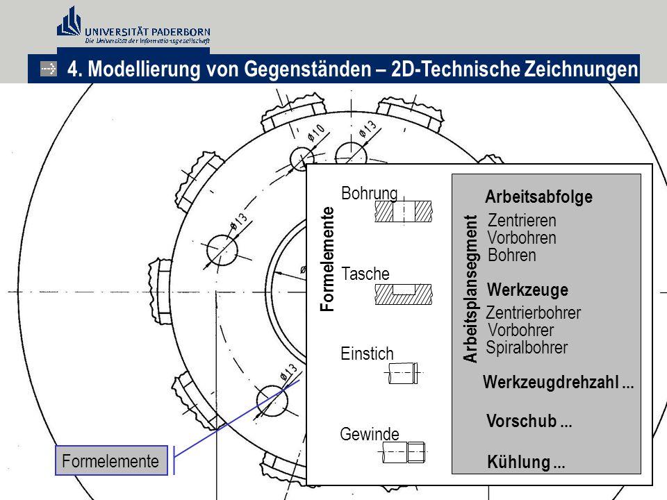 Arbeitsplansegment Arbeitsabfolge Zentrieren Vorbohren Bohren Werkzeuge Zentrierbohrer Vorbohrer Spiralbohrer Werkzeugdrehzahl... Vorschub... Kühlung.