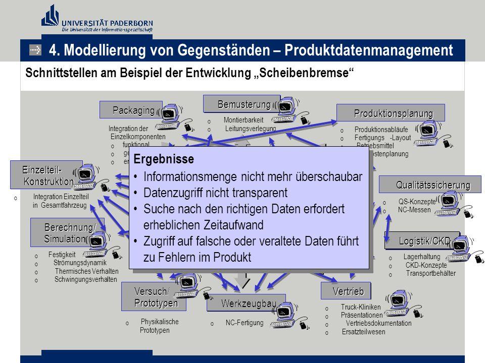 Packaging Integration der Einzelkomponenten o funktional o geometrisch o ergonomisch Bemusterung o Montierbarkeit o Leitungsverlegung Produktionsplanu