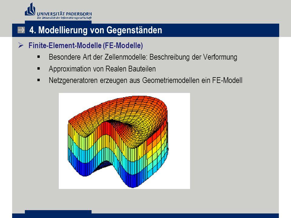  Finite-Element-Modelle (FE-Modelle)  Besondere Art der Zellenmodelle: Beschreibung der Verformung  Approximation von Realen Bauteilen  Netzgenera