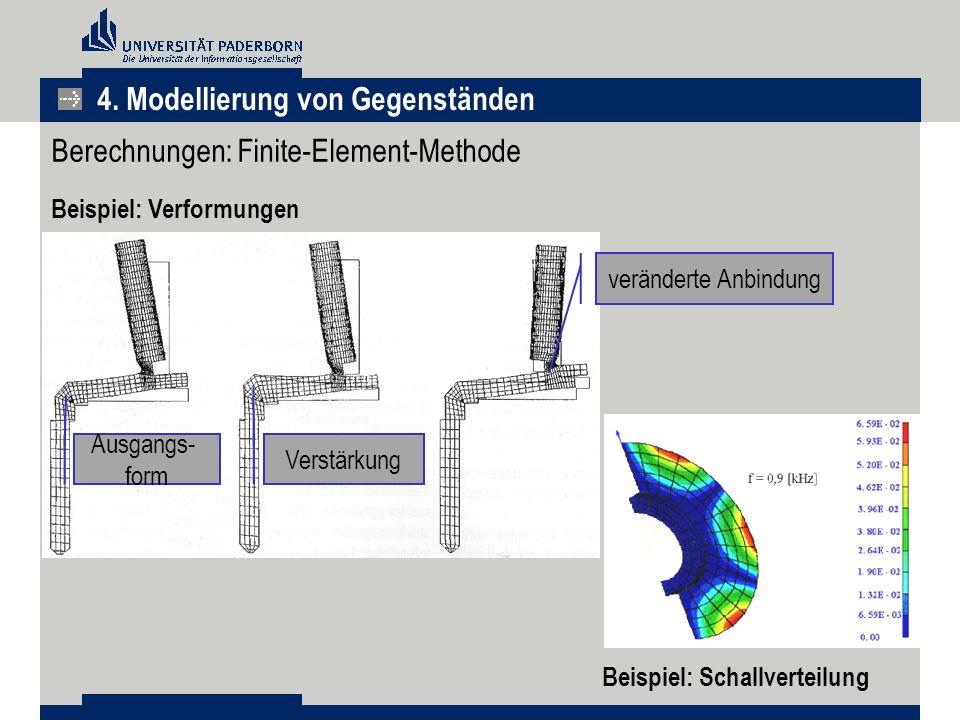 Ausgangs- form Verstärkung veränderte Anbindung Beispiel: Verformungen Beispiel: Schallverteilung 4. Modellierung von Gegenständen Berechnungen: Finit