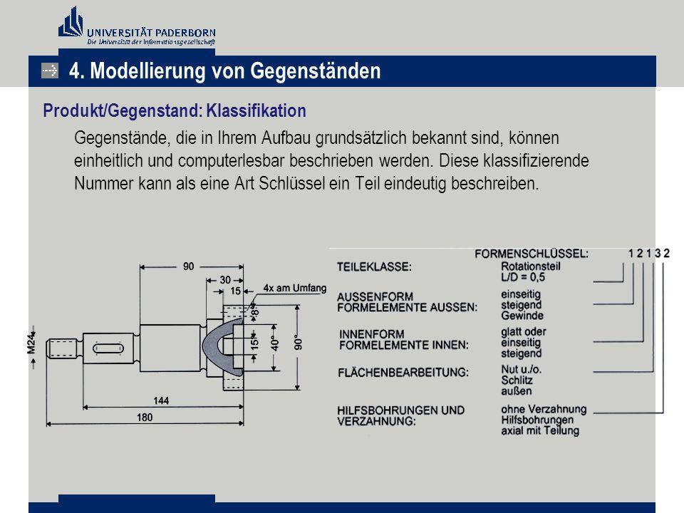 Produkt/Gegenstand: Klassifikation Gegenstände, die in Ihrem Aufbau grundsätzlich bekannt sind, können einheitlich und computerlesbar beschrieben werd
