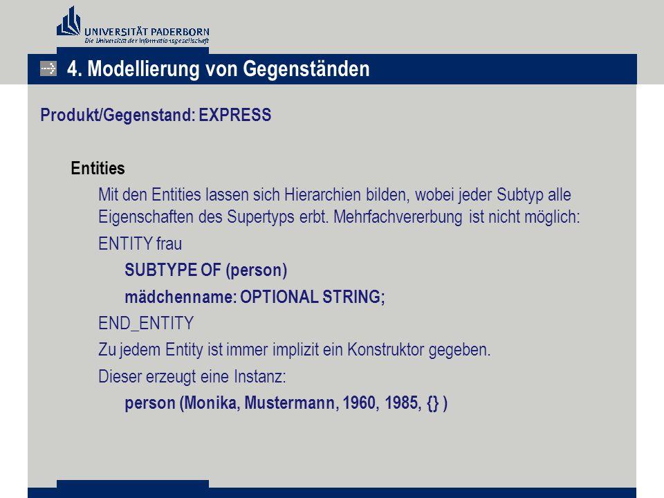 Produkt/Gegenstand: EXPRESS Entities Mit den Entities lassen sich Hierarchien bilden, wobei jeder Subtyp alle Eigenschaften des Supertyps erbt. Mehrfa