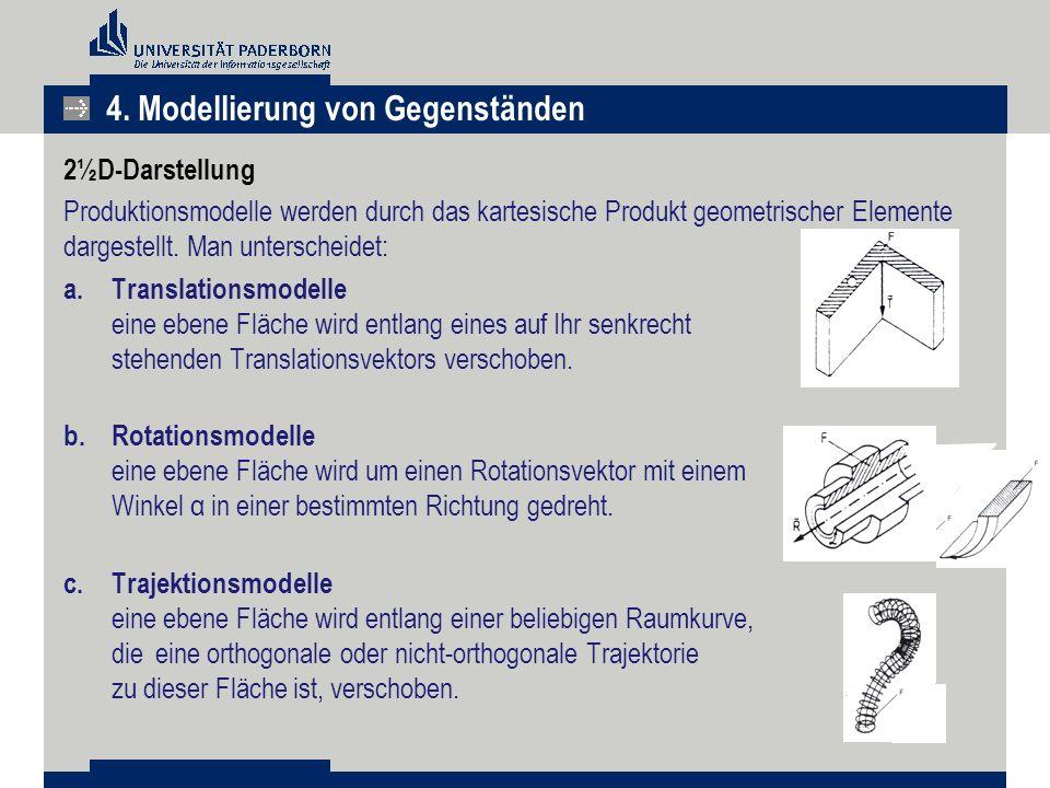 2½D-Darstellung Produktionsmodelle werden durch das kartesische Produkt geometrischer Elemente dargestellt. Man unterscheidet: a.Translationsmodelle e