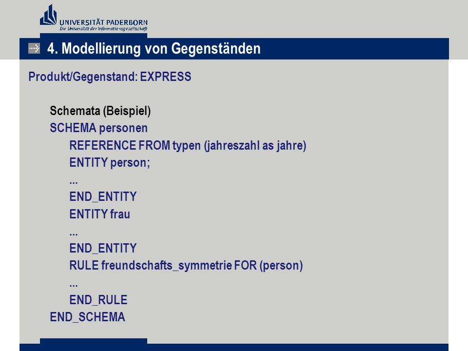 Produkt/Gegenstand: EXPRESS Schemata (Beispiel) SCHEMA personen REFERENCE FROM typen (jahreszahl as jahre) ENTITY person;... END_ENTITY ENTITY frau...