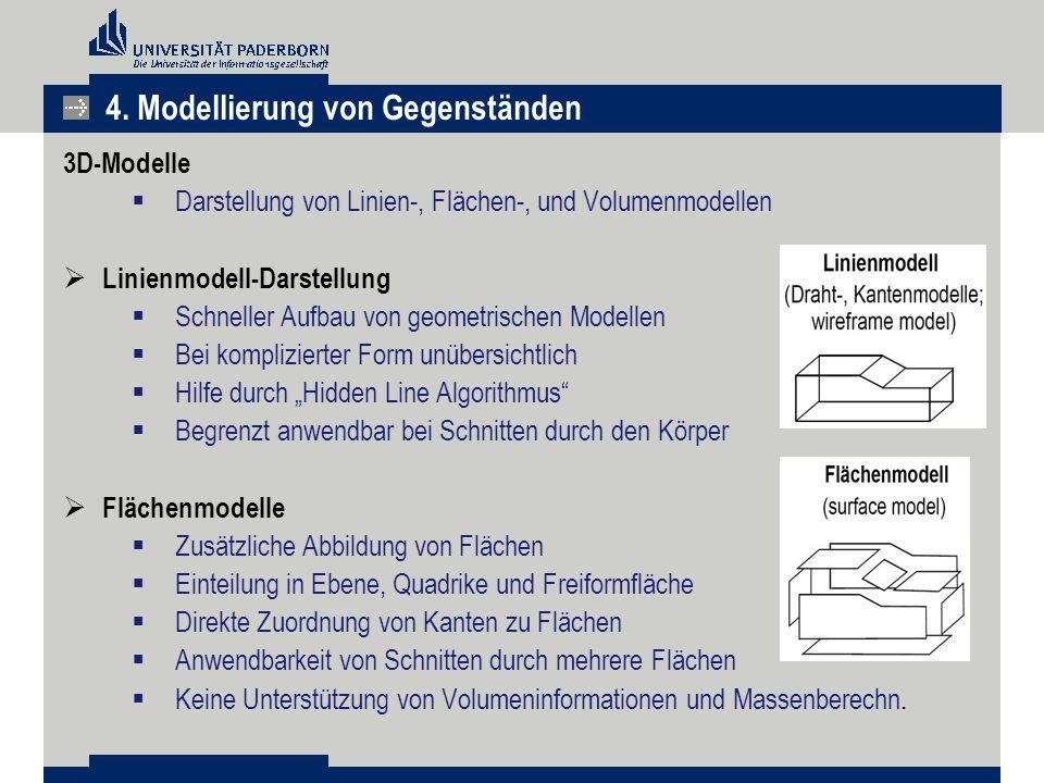 3D-Modelle  Darstellung von Linien-, Flächen-, und Volumenmodellen  Linienmodell-Darstellung  Schneller Aufbau von geometrischen Modellen  Bei kom