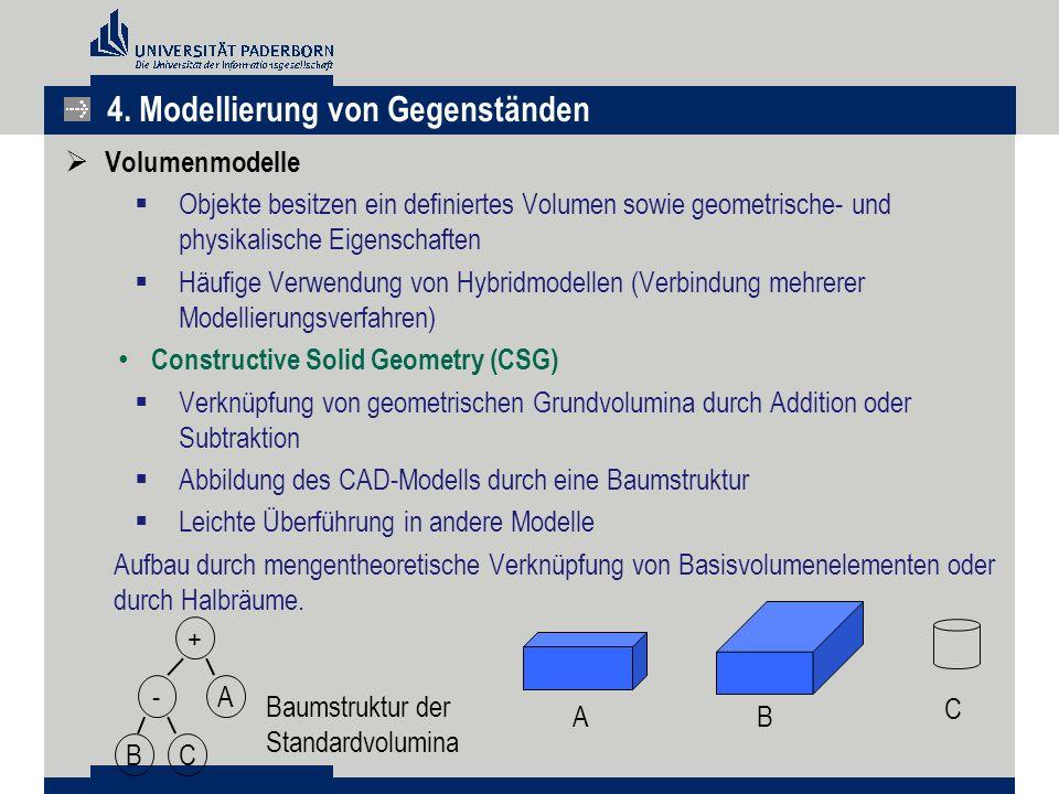  Volumenmodelle  Objekte besitzen ein definiertes Volumen sowie geometrische- und physikalische Eigenschaften  Häufige Verwendung von Hybridmodelle