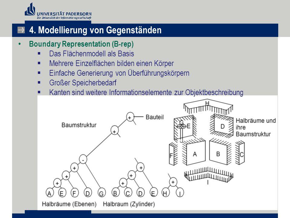 Boundary Representation (B-rep)  Das Flächenmodell als Basis  Mehrere Einzelflächen bilden einen Körper  Einfache Generierung von Überführungskörpe