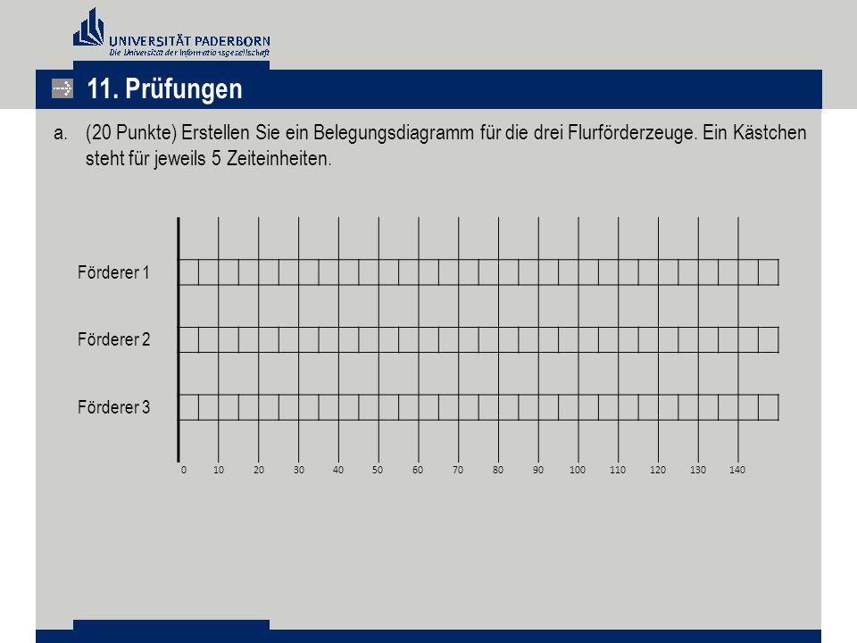 11.Prüfungen a.(20 Punkte) Erstellen Sie ein Belegungsdiagramm für die drei Flurförderzeuge.
