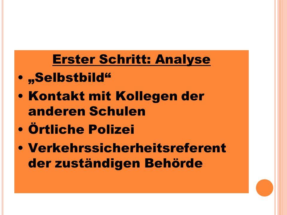 """Erster Schritt: Analyse """"Selbstbild Kontakt mit Kollegen der anderen Schulen Örtliche Polizei Verkehrssicherheitsreferent der zuständigen Behörde"""