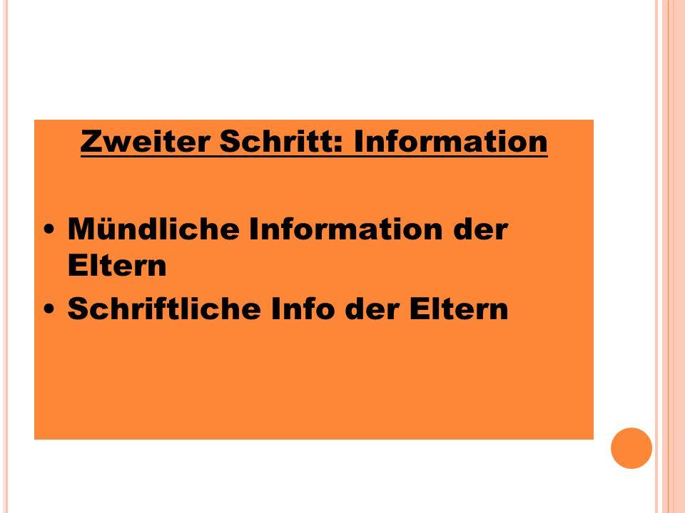 Zweiter Schritt: Information Mündliche Information der Eltern Schriftliche Info der Eltern