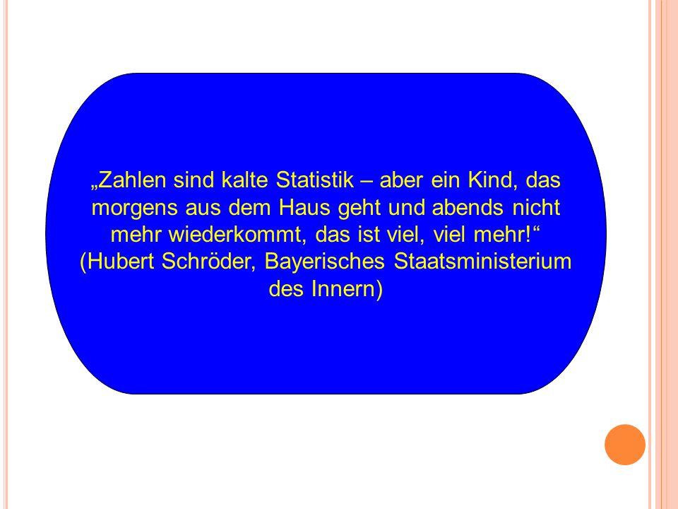 """""""Zahlen sind kalte Statistik – aber ein Kind, das morgens aus dem Haus geht und abends nicht mehr wiederkommt, das ist viel, viel mehr! (Hubert Schröder, Bayerisches Staatsministerium des Innern)"""