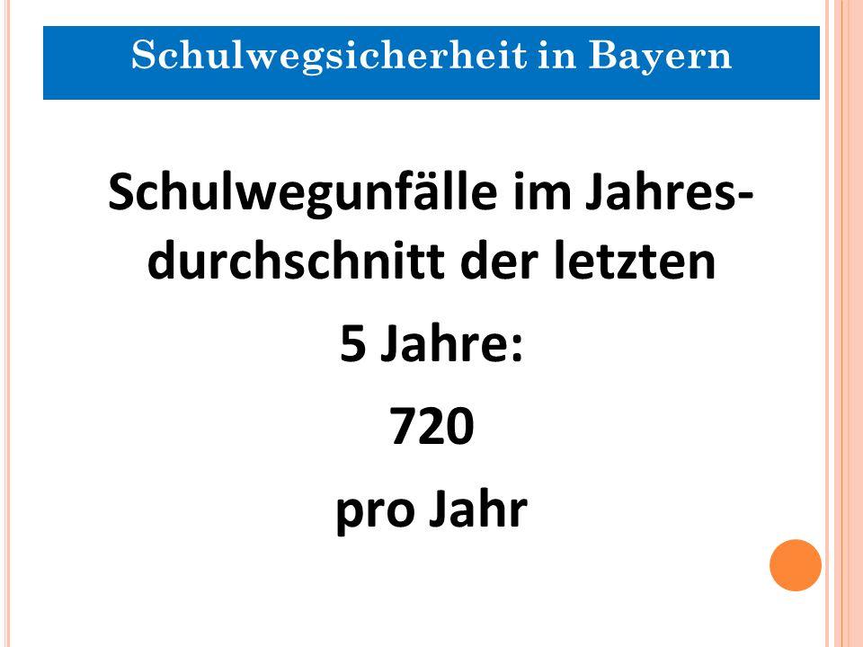 Schulwegsicherheit in Bayern Schulwegunfälle im Jahres- durchschnitt der letzten 5 Jahre: 720 pro Jahr
