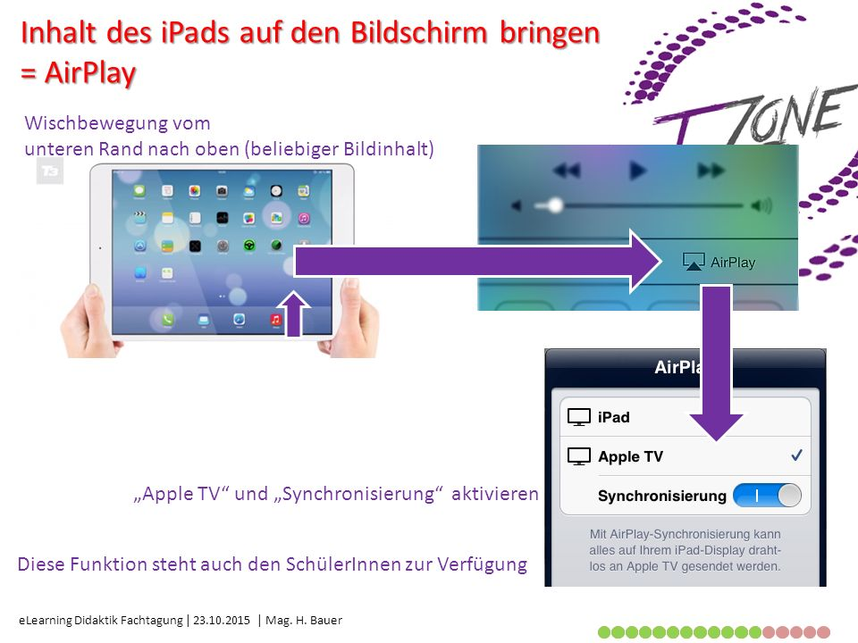 eLearning Didaktik Fachtagung | 23.10.2015 | Mag. H.