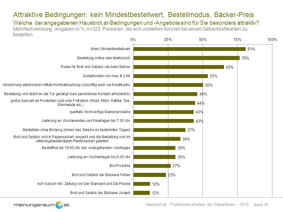 Seite 16 Hausbrot.at - Frühstücksverhalten der WienerInnen – 2015 Welche der angegebenen Hausbrot.at-Bedingungen und -Angebote sind für Sie besonders attraktiv.