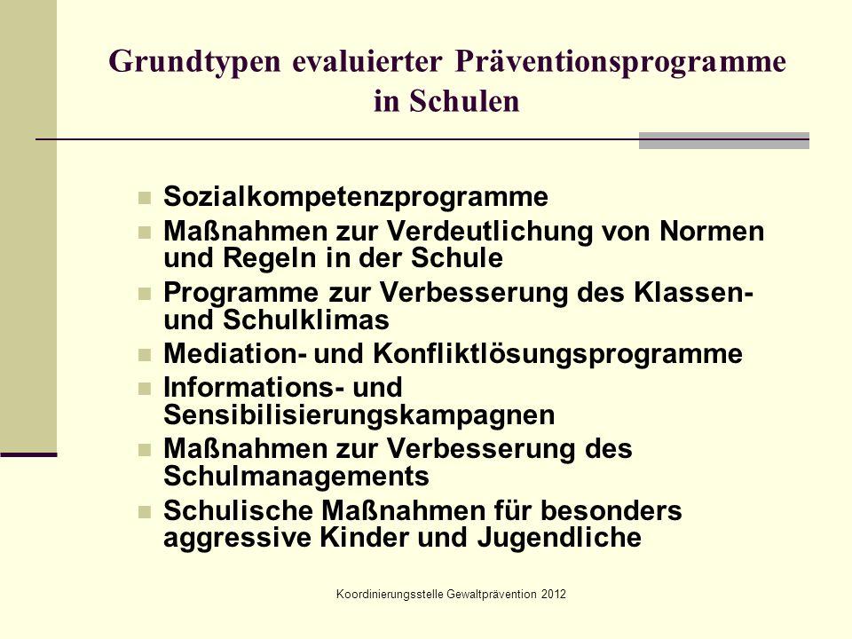 Koordinierungsstelle Gewaltprävention 2012 Grundtypen evaluierter Präventionsprogramme in Schulen Sozialkompetenzprogramme Maßnahmen zur Verdeutlichun