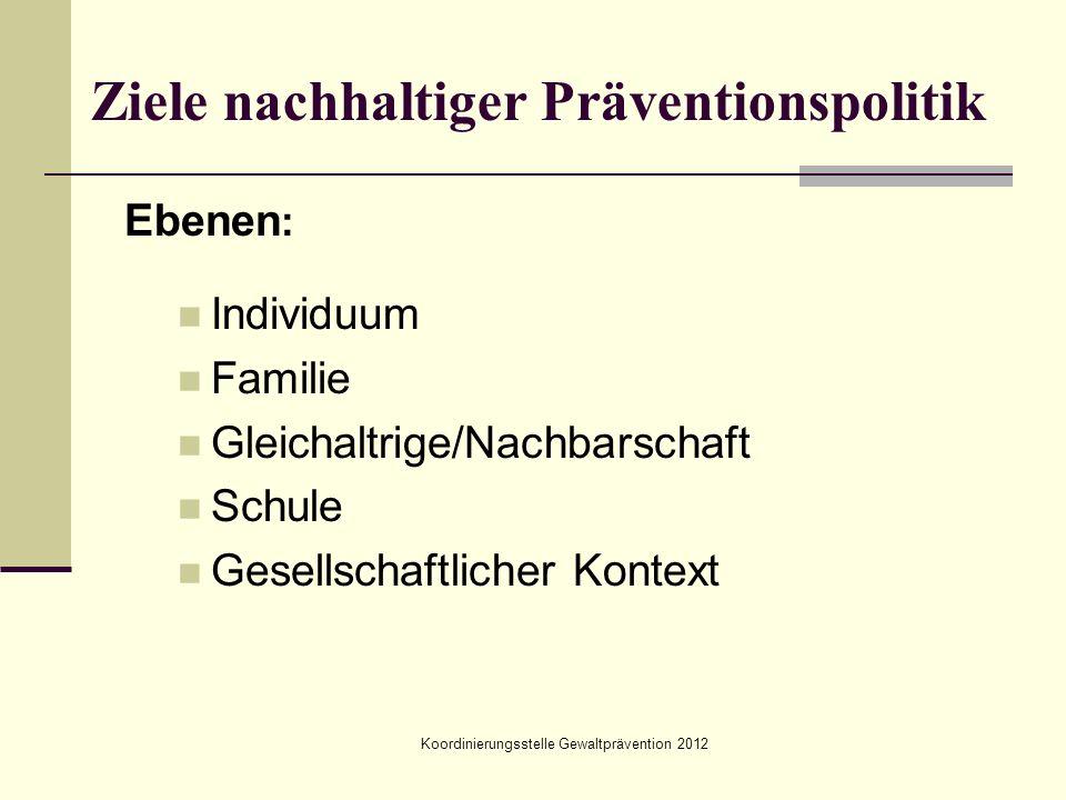 Koordinierungsstelle Gewaltprävention 2012 Ziele nachhaltiger Präventionspolitik Ebenen : Individuum Familie Gleichaltrige/Nachbarschaft Schule Gesell