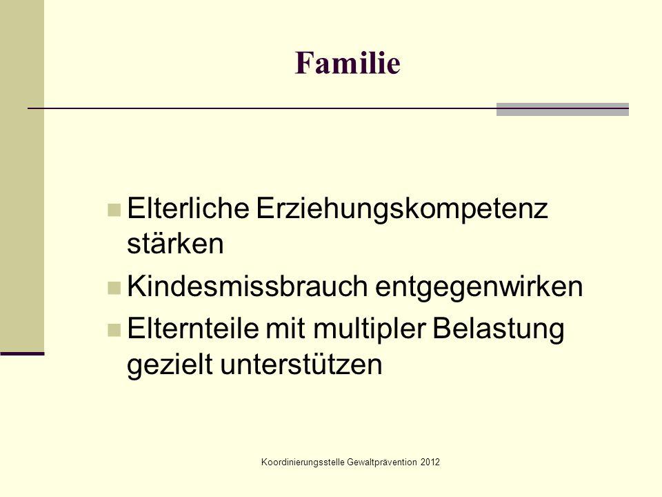 Koordinierungsstelle Gewaltprävention 2012 Familie Elterliche Erziehungskompetenz stärken Kindesmissbrauch entgegenwirken Elternteile mit multipler Be