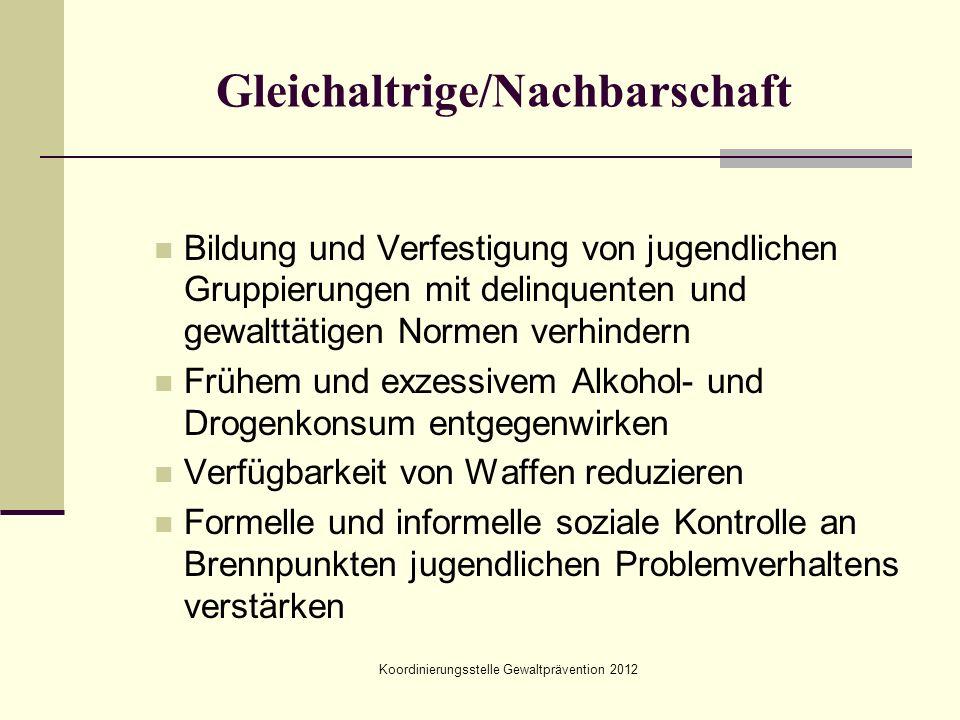 Koordinierungsstelle Gewaltprävention 2012 Gleichaltrige/Nachbarschaft Bildung und Verfestigung von jugendlichen Gruppierungen mit delinquenten und ge