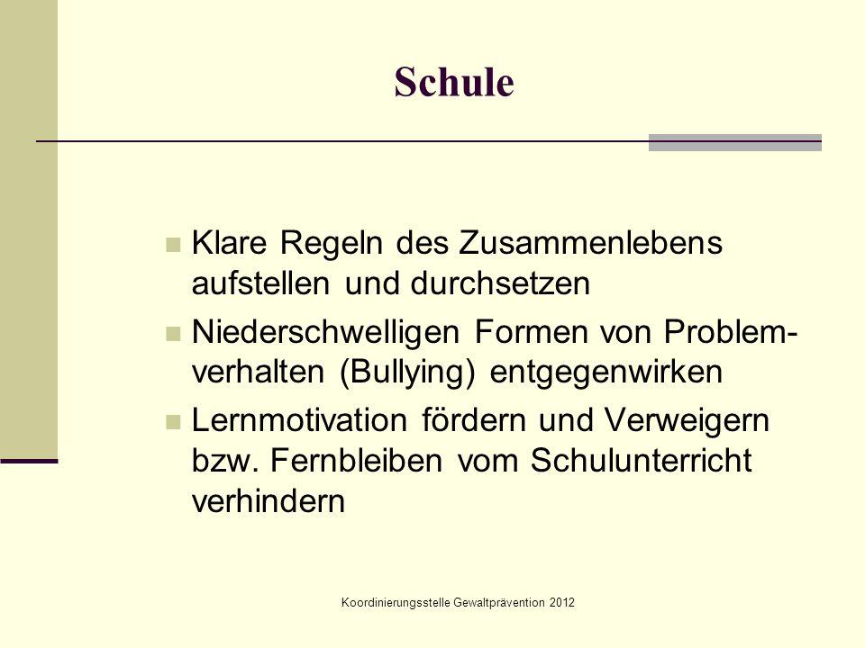 Koordinierungsstelle Gewaltprävention 2012 Schule Klare Regeln des Zusammenlebens aufstellen und durchsetzen Niederschwelligen Formen von Problem- ver
