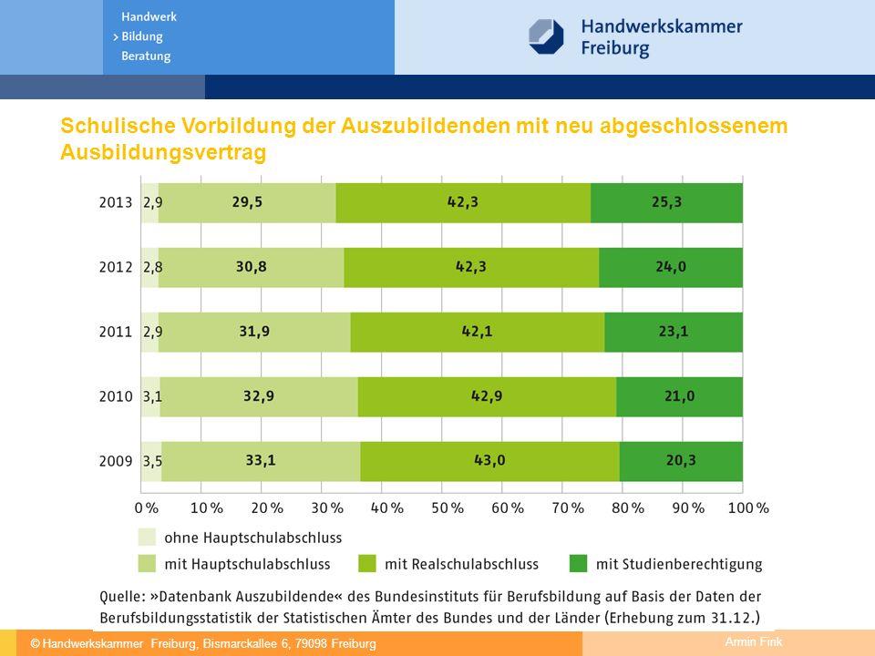 © Handwerkskammer Freiburg, Bismarckallee 6, 79098 Freiburg Armin Fink Schulische Vorbildung der Auszubildenden mit neu abgeschlossenem Ausbildungsver