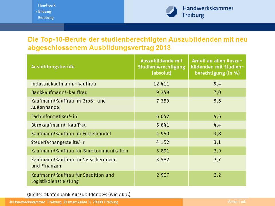 © Handwerkskammer Freiburg, Bismarckallee 6, 79098 Freiburg Armin Fink Die Top-10-Berufe der studienberechtigten Auszubildenden mit neu abgeschlossene