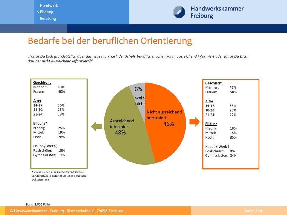© Handwerkskammer Freiburg, Bismarckallee 6, 79098 Freiburg Armin Fink Betriebliche Erfahrungen