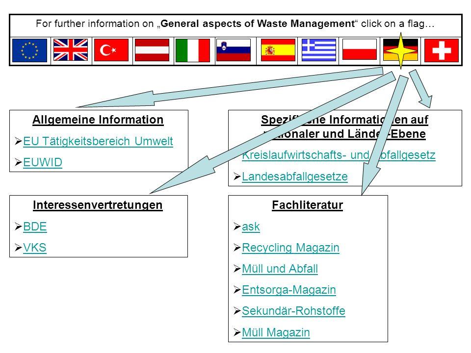 Spezifische Informationen auf nationaler und Länder-Ebene  .