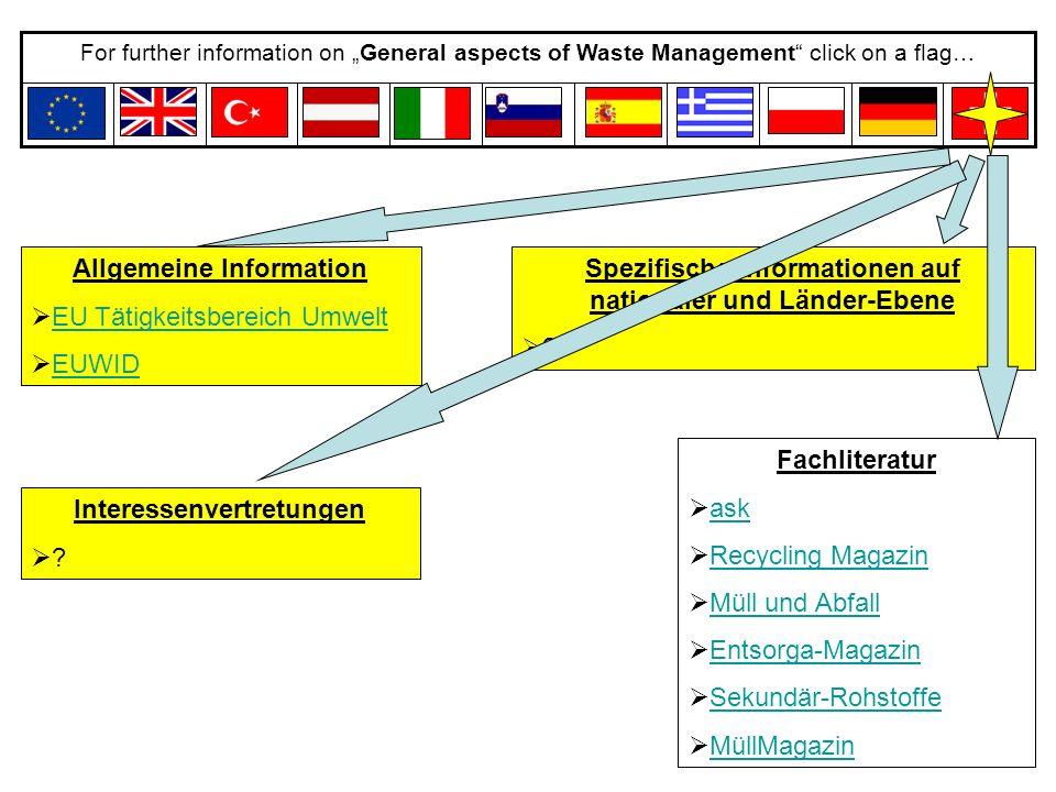 """For further information on """"General aspects of Waste Management click on a flag… Allgemeine Information  EU Tätigkeitsbereich UmweltEU Tätigkeitsbereich Umwelt  EUWIDEUWID Spezifische Informationen auf nationaler und Länder-Ebene  ."""