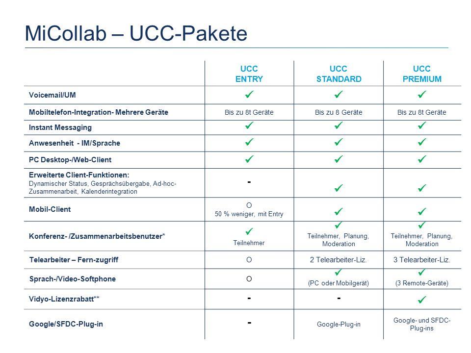 | ©2015 Mitel. Vertraulich. MiCollab – UCC-Pakete UCC ENTRY UCC STANDARD UCC PREMIUM Voicemail/UM Mobiltelefon-Integration- Mehrere Geräte Bis zu 8t G