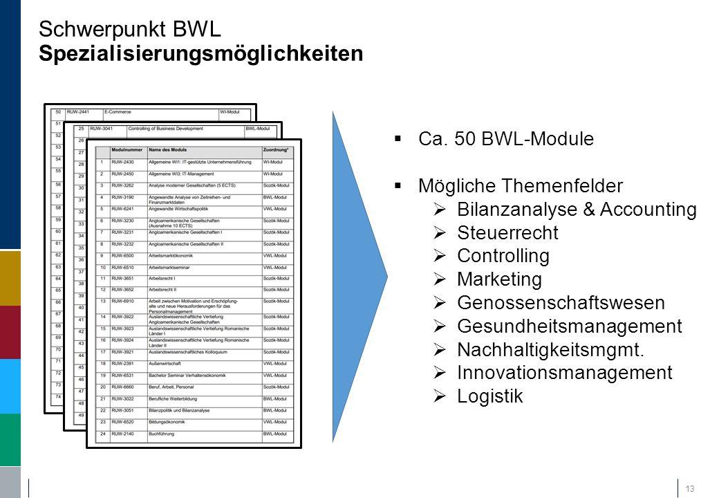 Schwerpunkt BWL Spezialisierungsmöglichkeiten 13  Ca. 50 BWL-Module  Mögliche Themenfelder  Bilanzanalyse & Accounting  Steuerrecht  Controlling