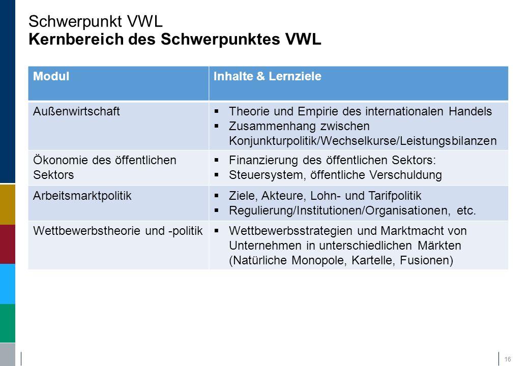 Schwerpunkt VWL Kernbereich des Schwerpunktes VWL 16 ModulInhalte & Lernziele Außenwirtschaft  Theorie und Empirie des internationalen Handels  Zusa