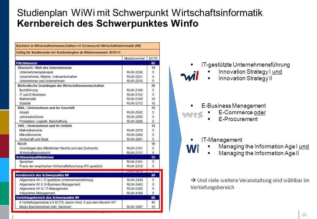 Studienplan WiWi mit Schwerpunkt Wirtschaftsinformatik Kernbereich des Schwerpunktes Winfo 20  IT-gestützte Unternehmensführung  Innovation Strategy