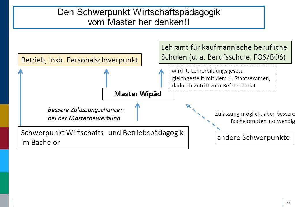 Den Schwerpunkt Wirtschaftspädagogik vom Master her denken!! 23 Master Wipäd wird lt. Lehrerbildungsgesetz gleichgestellt mit dem 1. Staatsexamen, dad