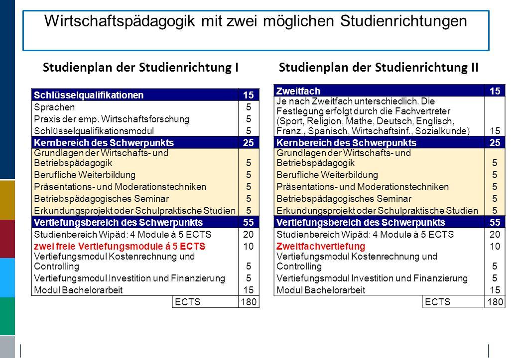 Wirtschaftspädagogik mit zwei möglichen Studienrichtungen Schlüsselqualifikationen 15 Sprachen 5 Praxis der emp. Wirtschaftsforschung5 Schlüsselqualif