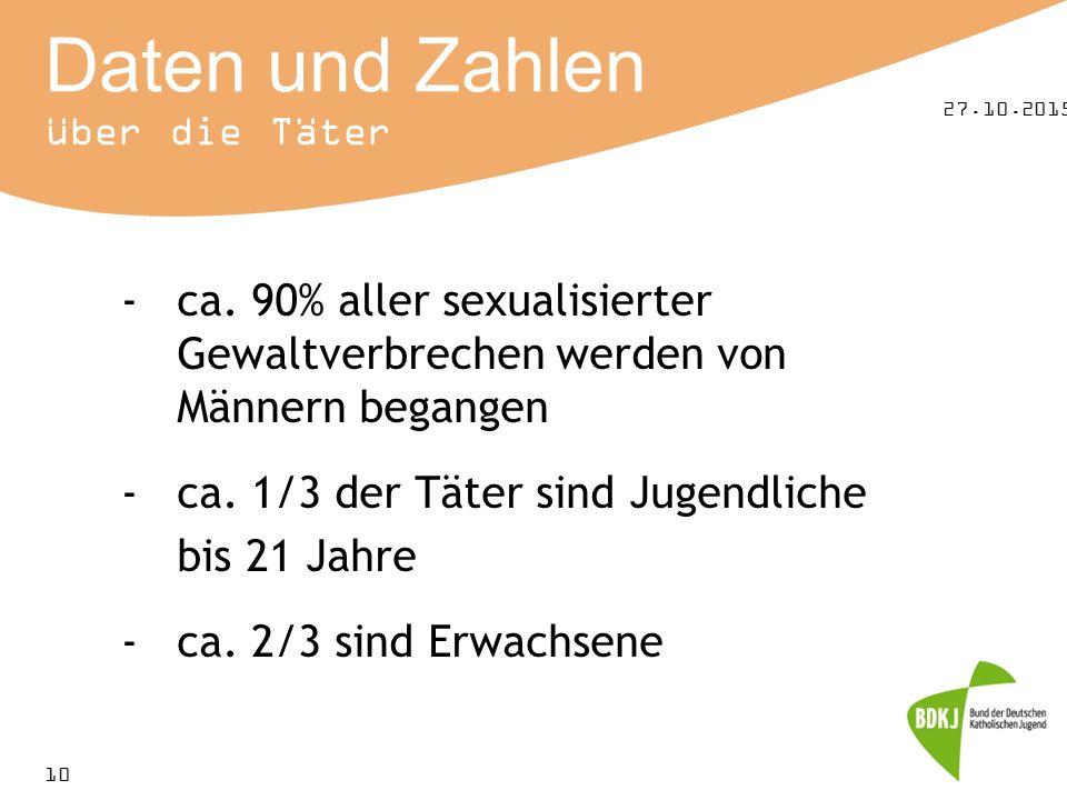 27.10.2015 10 Daten und Zahlen über die Täter -ca. 90% aller sexualisierter Gewaltverbrechen werden von Männern begangen -ca. 1/3 der Täter sind Jugen