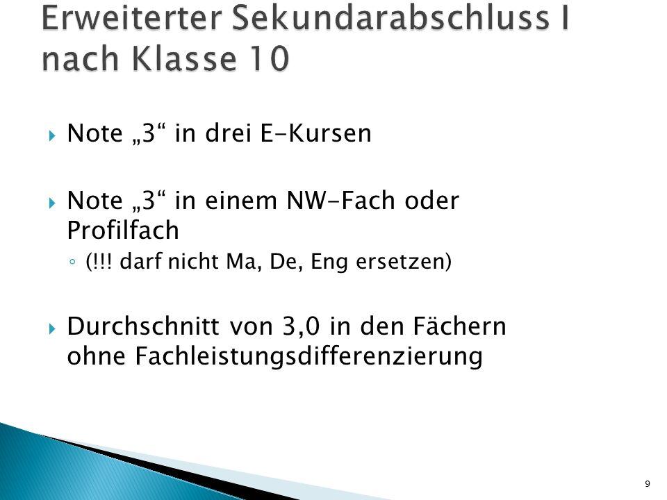 """ Note """"3"""" in drei E-Kursen  Note """"3"""" in einem NW-Fach oder Profilfach ◦ (!!! darf nicht Ma, De, Eng ersetzen)  Durchschnitt von 3,0 in den Fächern"""