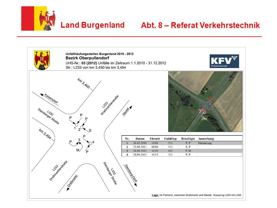 10 Land Burgenland ________________________________________________________________ Abt.