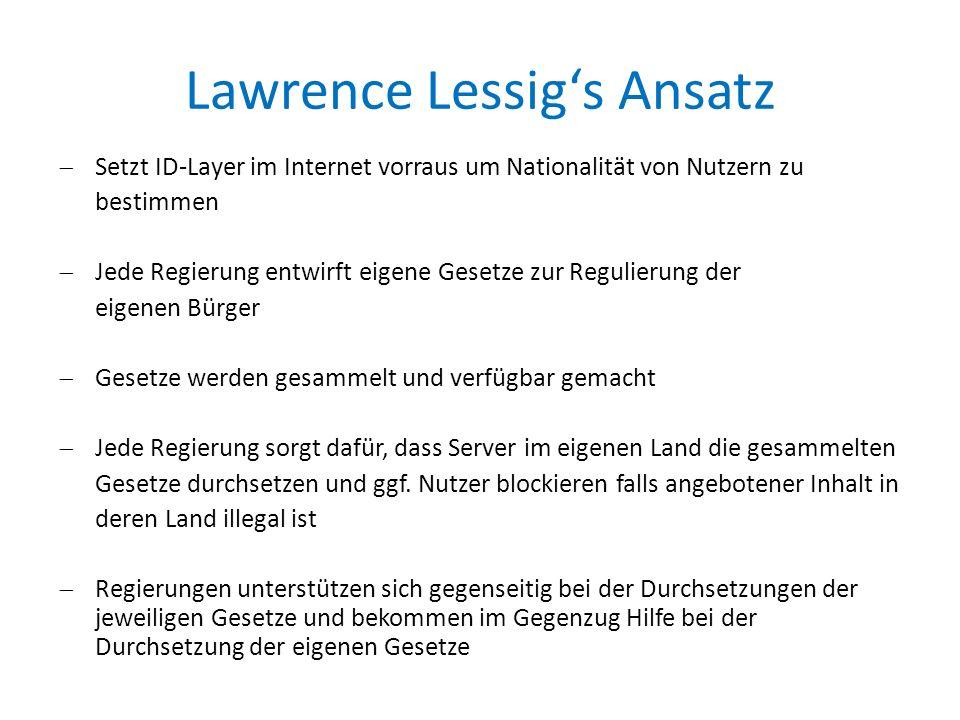 Lawrence Lessig's Ansatz  Setzt ID-Layer im Internet vorraus um Nationalität von Nutzern zu bestimmen  Jede Regierung entwirft eigene Gesetze zur Regulierung der eigenen Bürger  Gesetze werden gesammelt und verfügbar gemacht  Jede Regierung sorgt dafür, dass Server im eigenen Land die gesammelten Gesetze durchsetzen und ggf.