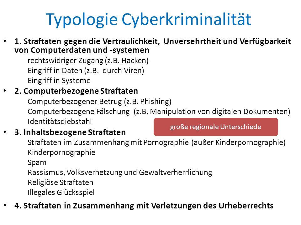 Typologie Cyberkriminalität 1. Straftaten gegen die Vertraulichkeit, Unversehrtheit und Verfügbarkeit von Computerdaten und -systemen rechtswidriger Z
