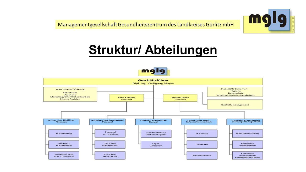 Managementgesellschaft Gesundheitszentrum des Landkreises Görlitz mbH Unternehmensziele Koordinierung und Durchsetzung der medizinischen Entwicklungskonzeption Entwicklung neuer Geschäftsfelder im Rahmen des Gesundheitszentrums