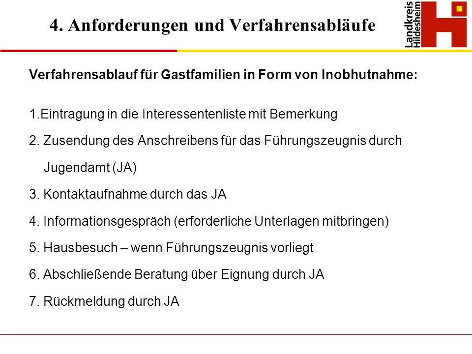 4. Anforderungen und Verfahrensabläufe Verfahrensablauf für Gastfamilien in Form von Inobhutnahme: 1.Eintragung in die Interessentenliste mit Bemerkun