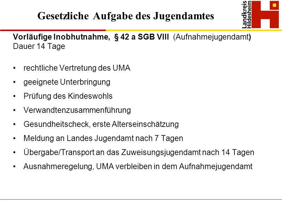 Gesetzliche Aufgabe des Jugendamtes Vorläufige Inobhutnahme, § 42 a SGB VIII (Aufnahmejugendamt) Dauer 14 Tage rechtliche Vertretung des UMA geeignete