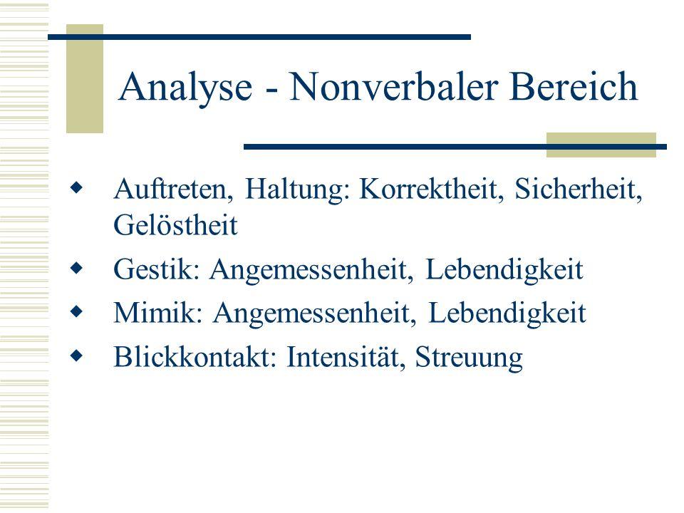 Analyse - Nonverbaler Bereich  Auftreten, Haltung: Korrektheit, Sicherheit, Gelöstheit  Gestik: Angemessenheit, Lebendigkeit  Mimik: Angemessenheit