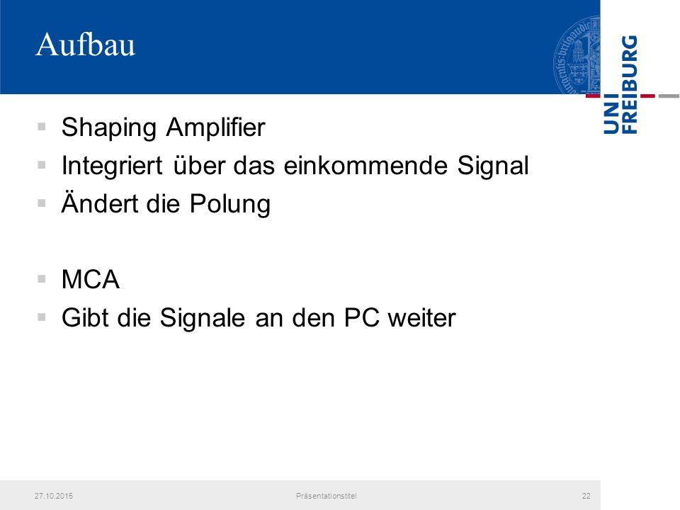 Aufbau  Shaping Amplifier  Integriert über das einkommende Signal  Ändert die Polung  MCA  Gibt die Signale an den PC weiter 27.10.2015Präsentationstitel22