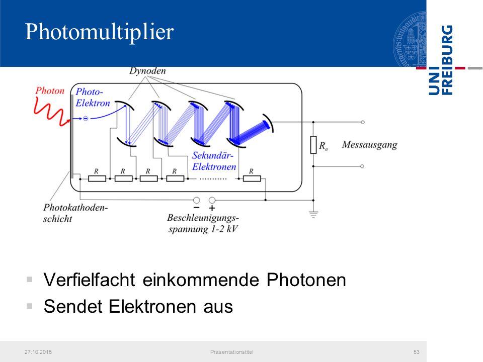Photomultiplier  Verfielfacht einkommende Photonen  Sendet Elektronen aus 27.10.2015Präsentationstitel53