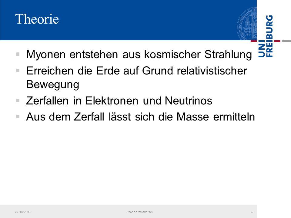 Messungen  Durchflug  Photoelektronenstatistik  Betaspektrum  Zeitspektrum  Pedestal  Untergrund 27.10.2015Präsentationstitel67