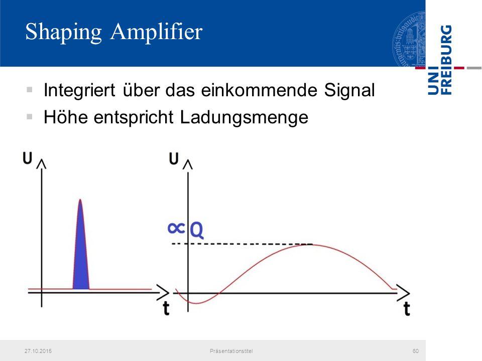 Shaping Amplifier  Integriert über das einkommende Signal  Höhe entspricht Ladungsmenge 27.10.2015Präsentationstitel60